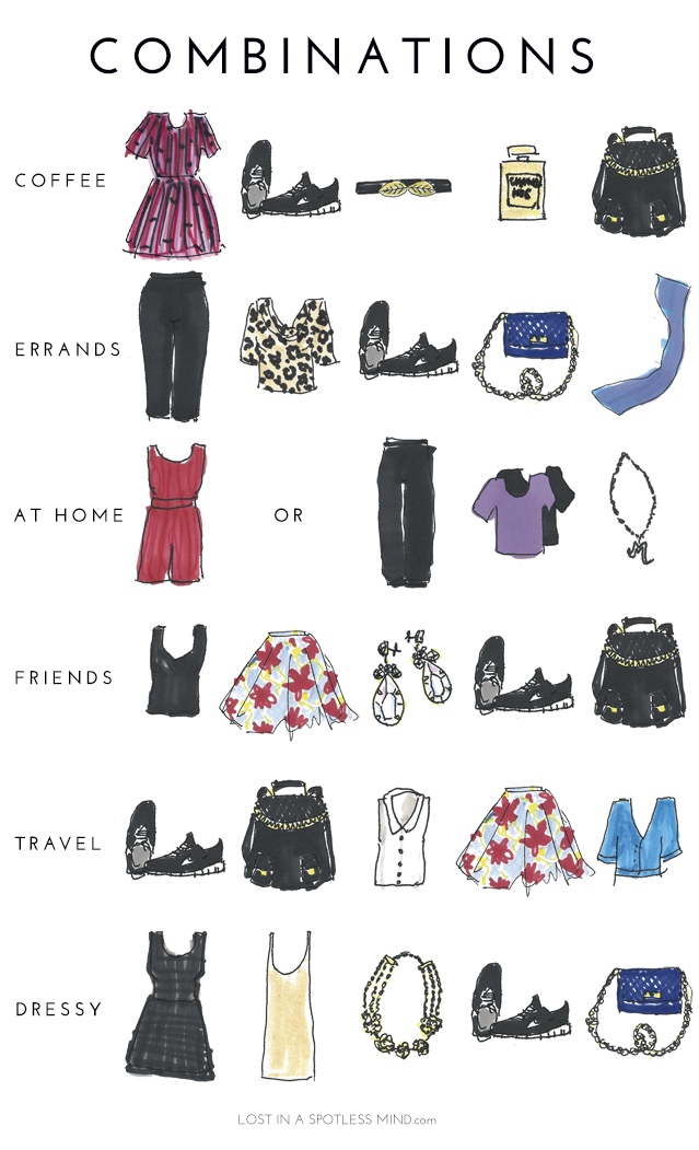 Draw your packing list!